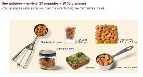 challenge 30  30  30,la collective des amandes de californie,amandes,californie,sant,beaut,julie ferrez,htel crillon,crillon,paris,danse classique,livre rehab julie ferrez,coach sportif julie ferrez