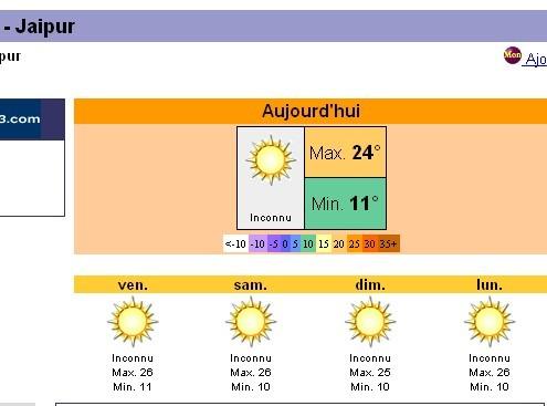 météo Jaipur.jpg